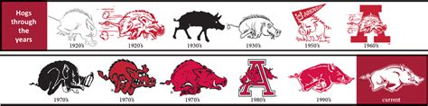 Arkansas Traditions | University of Arkansas Online